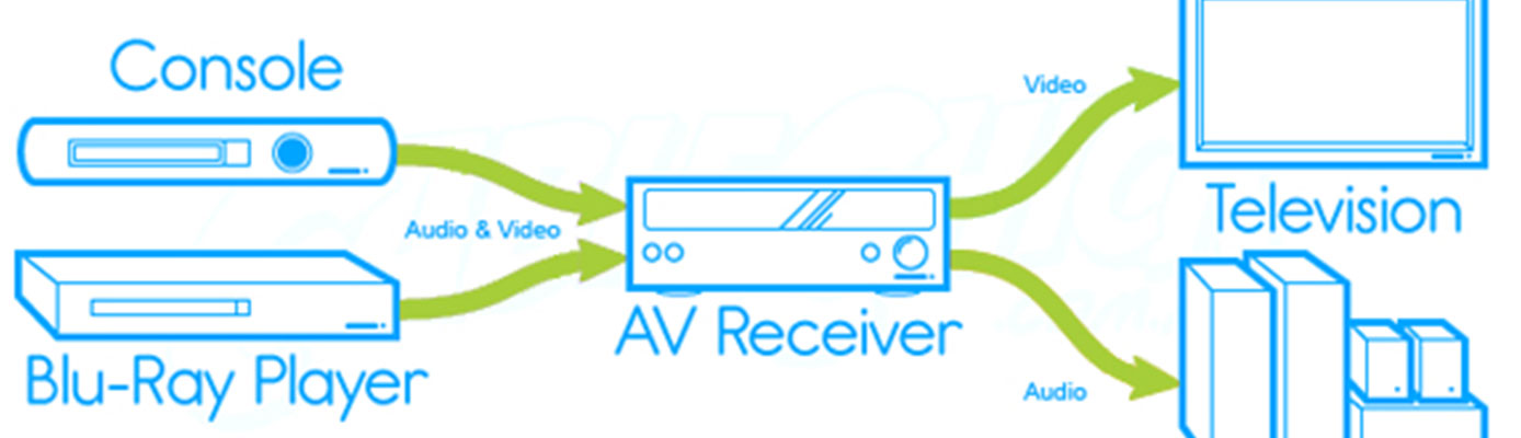 Don't Let Your Networked A/V Devices Go It Alone
